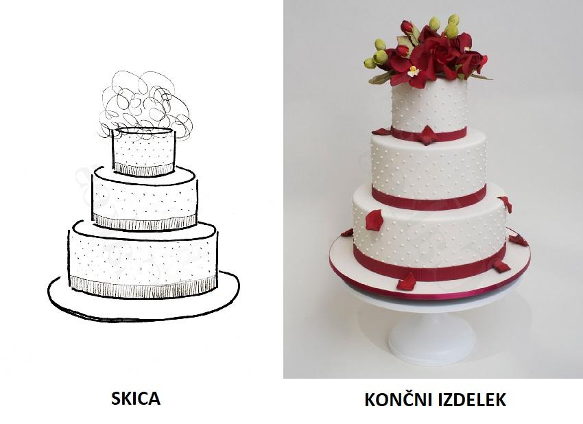 Primer skice in končnega izdelka z okrasitvijo.